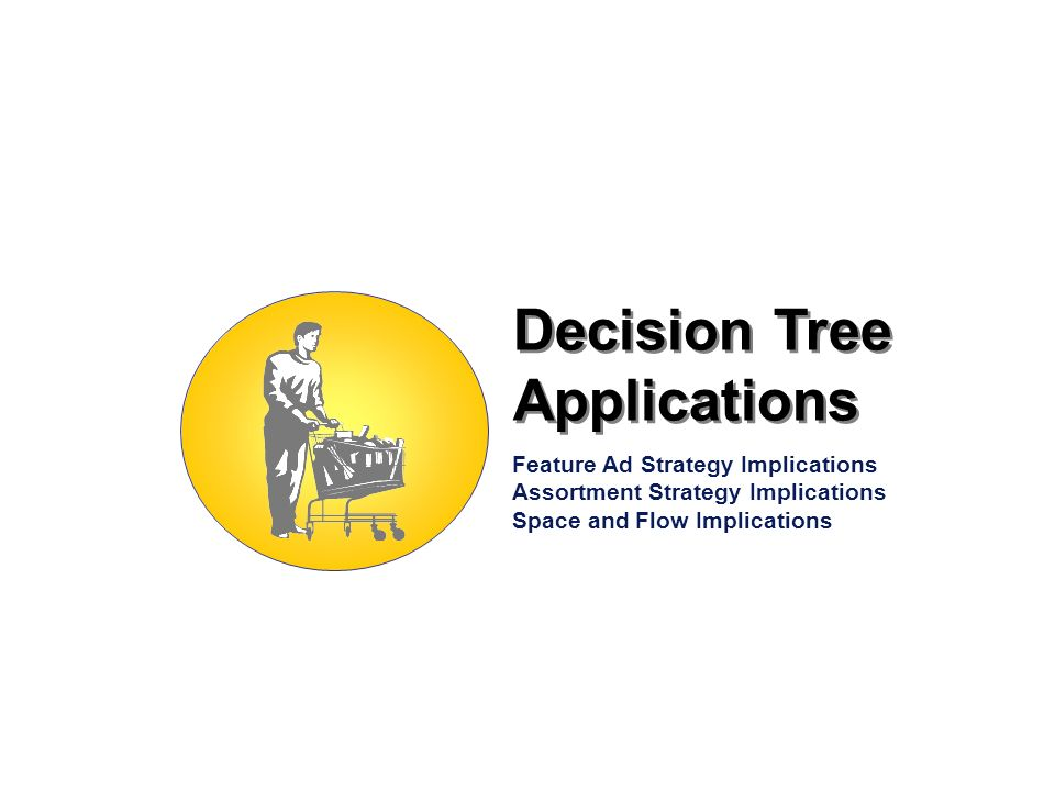 Decision Tree Applications Feature Ad Strategy Implications Assortment Strategy Implications Space and Flow Implications