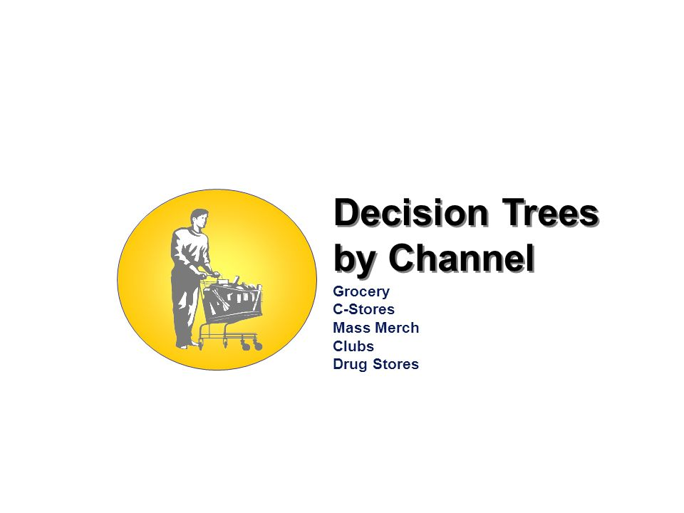 Decision Trees by Channel Grocery C-Stores Mass Merch Clubs Drug Stores