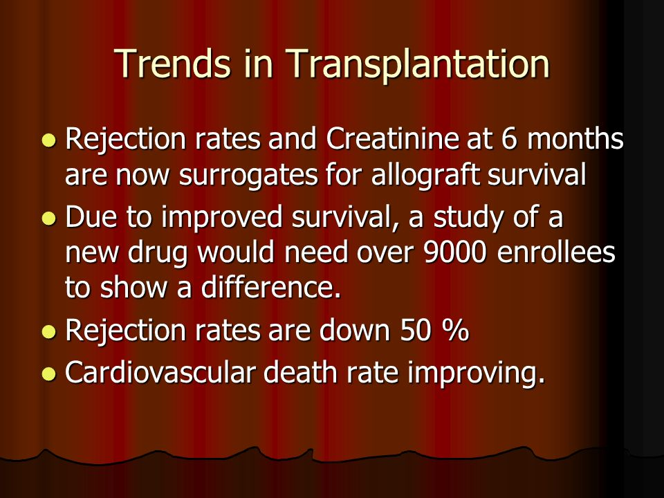 Trends in Transplantation Rejection rates and Creatinine at 6 months are now surrogates for allograft survival Rejection rates and Creatinine at 6 mon