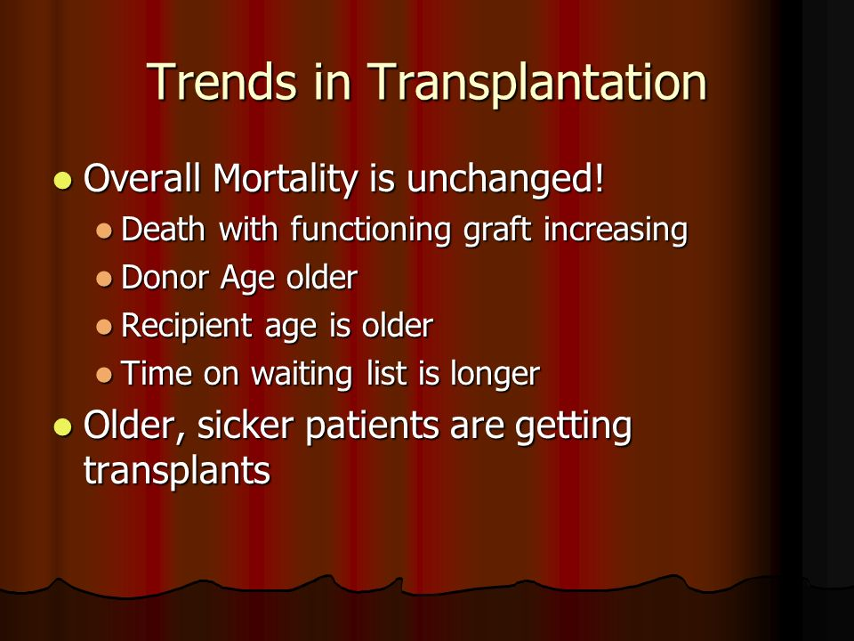 Trends in Transplantation Overall Mortality is unchanged! Overall Mortality is unchanged! Death with functioning graft increasing Death with functioni