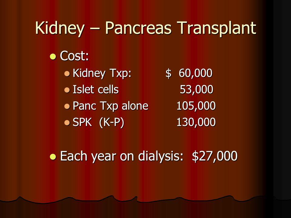 Cost: Cost: Kidney Txp:$ 60,000 Kidney Txp:$ 60,000 Islet cells 53,000 Islet cells 53,000 Panc Txp alone 105,000 Panc Txp alone 105,000 SPK (K-P) 130,