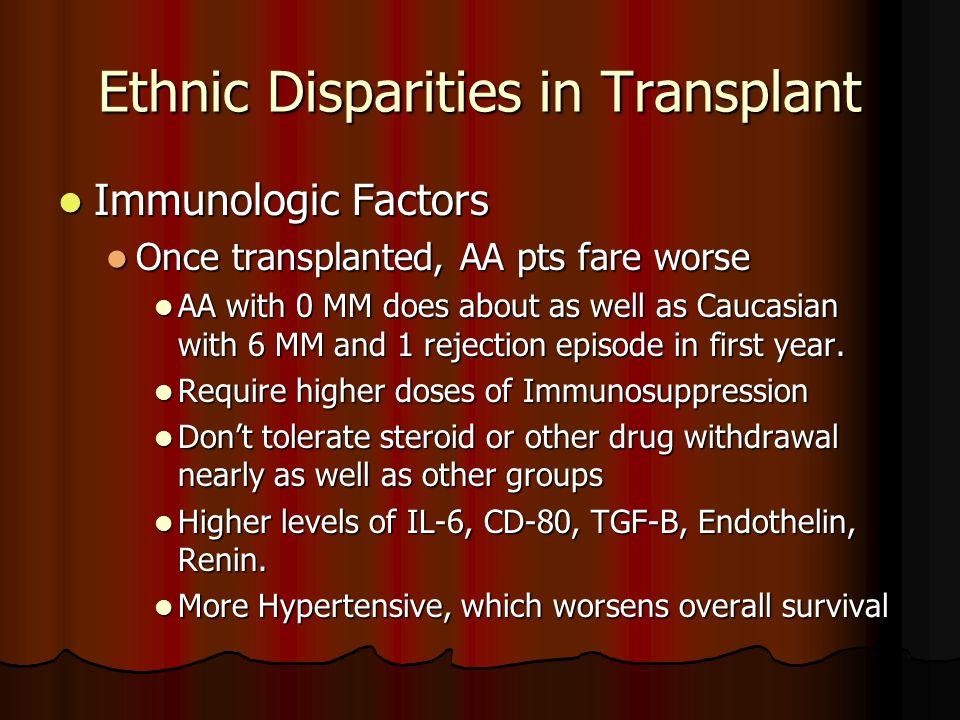 Ethnic Disparities in Transplant Immunologic Factors Immunologic Factors Once transplanted, AA pts fare worse Once transplanted, AA pts fare worse AA