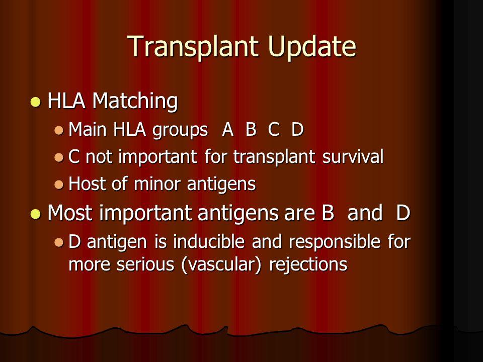 Transplant Update HLA Matching HLA Matching Main HLA groupsA B C D Main HLA groupsA B C D C not important for transplant survival C not important for