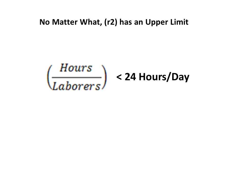 < 24 Hours/Day No Matter What, (r2) has an Upper Limit