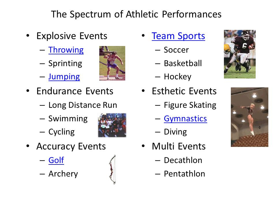 The Spectrum of Athletic Performances Explosive Events – Throwing Throwing – Sprinting – Jumping Jumping Endurance Events – Long Distance Run – Swimming – Cycling Accuracy Events – Golf Golf – Archery Team Sports – Soccer – Basketball – Hockey Esthetic Events – Figure Skating – Gymnastics Gymnastics – Diving Multi Events – Decathlon – Pentathlon