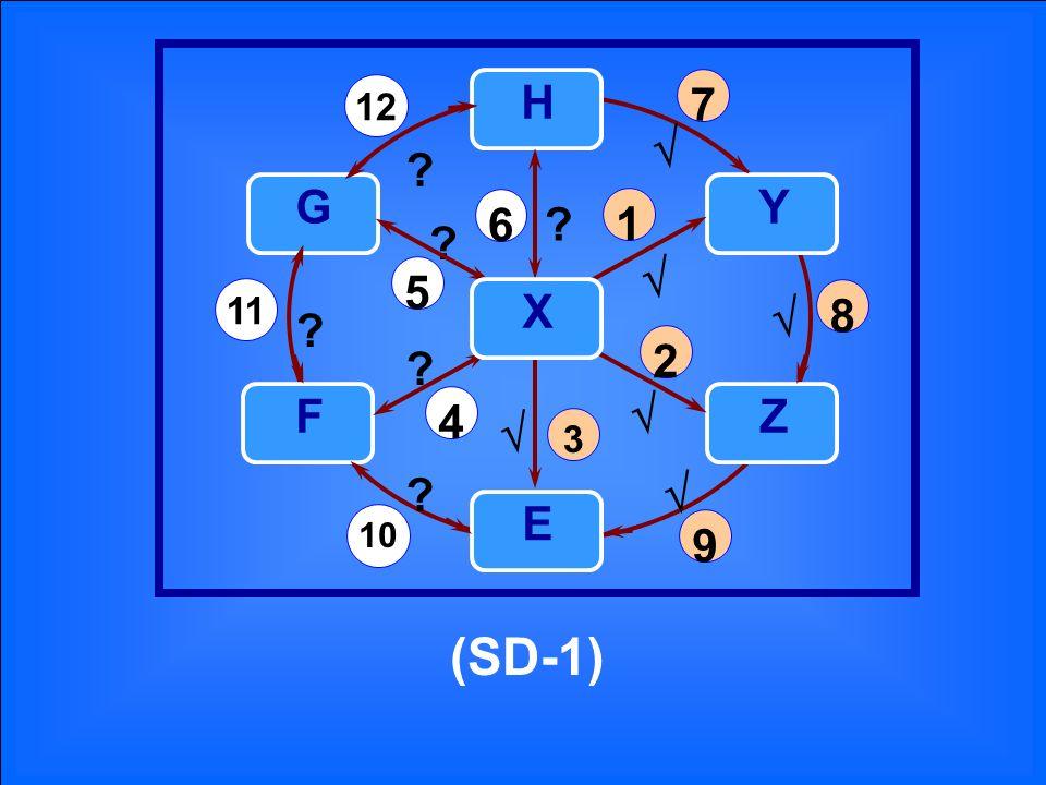 (SD-1) 1 2 3 4 5 6 ? ? ? H E Z Y F G 12 7 8 9 11 10 ? ? ? X
