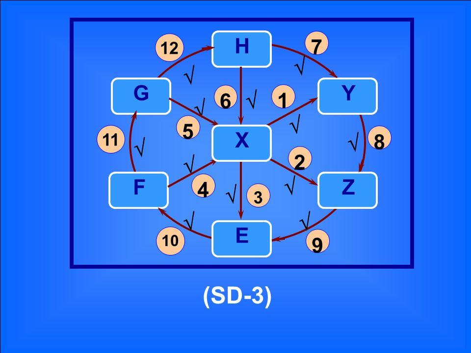 (SD-3) 1 2 3 4 5 6 H E Z Y F G 12 7 8 9 11 10 X