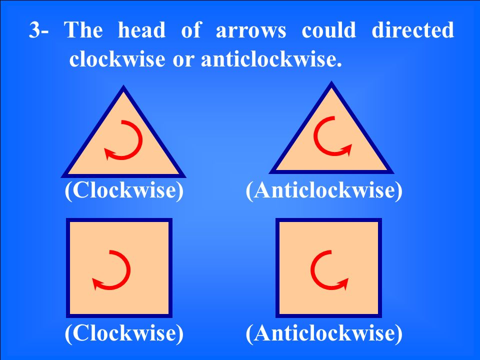 3- The head of arrows could directed clockwise or anticlockwise.