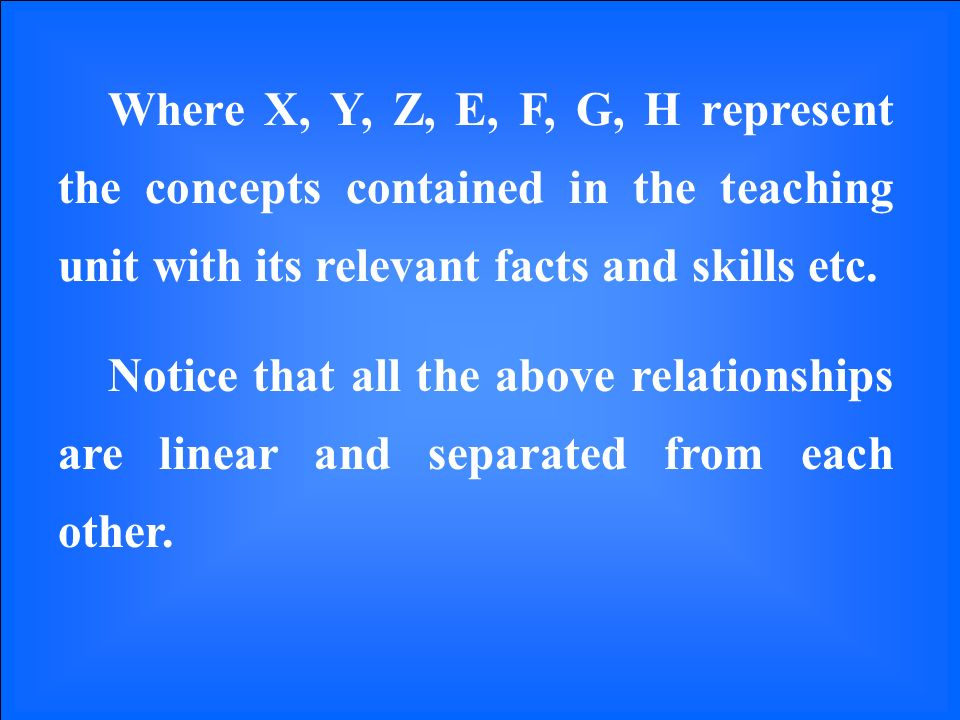 Where X, Y, Z, E, F, G, H represent the concepts contained in the teaching unit with its relevant facts and skills etc.