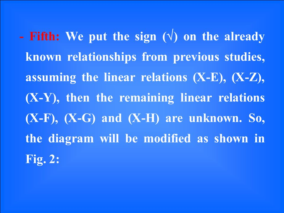 - Fifth: We put the sign ( ) on the already known relationships from previous studies, assuming the linear relations (X-E), (X-Z), (X-Y), then the remaining linear relations (X-F), (X-G) and (X-H) are unknown.
