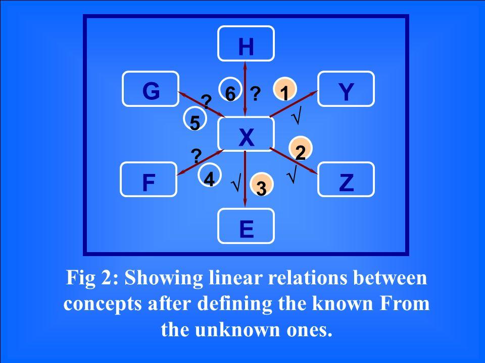 H X E Z Y F G 1 2 3 4 5 6 .