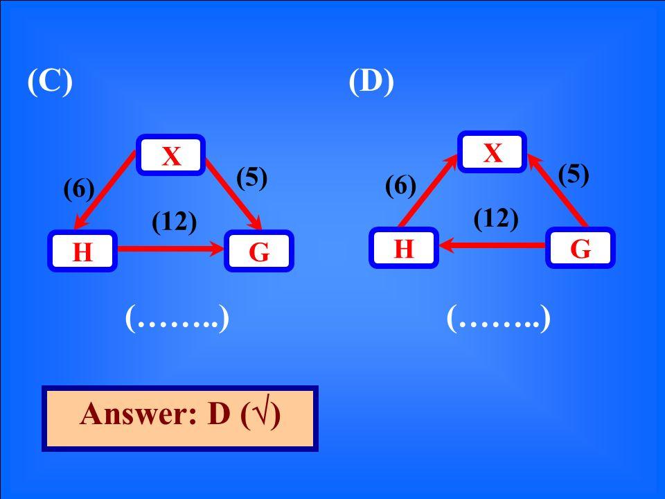 (5) (6) (12) GH X (C)(D) (……..) Answer: D ( ) GH X (5) (6) (12)