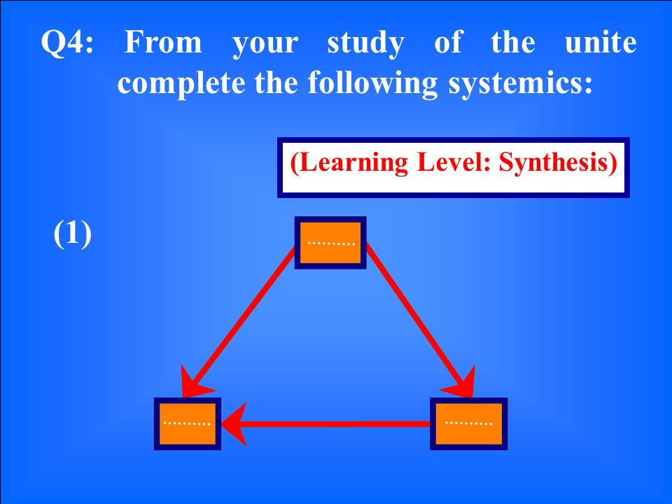 Q4: From your study of the unite complete the following systemics: (1) (Learning Level: Synthesis)