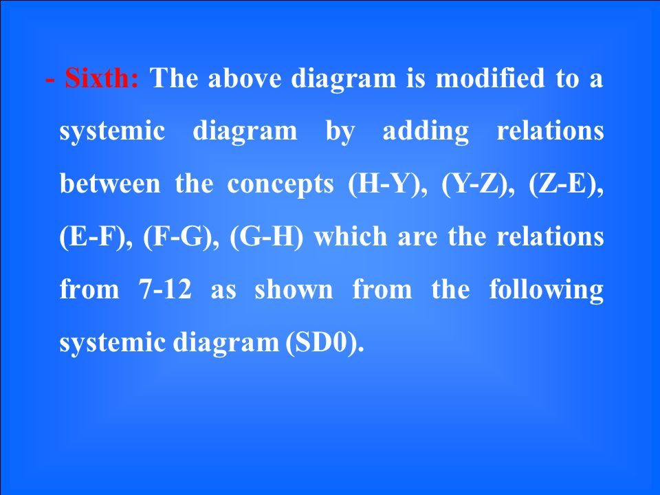 - Sixth: The above diagram is modified to a systemic diagram by adding relations between the concepts (H-Y), (Y-Z), (Z-E), (E-F), (F-G), (G-H) which are the relations from 7-12 as shown from the following systemic diagram (SD0).