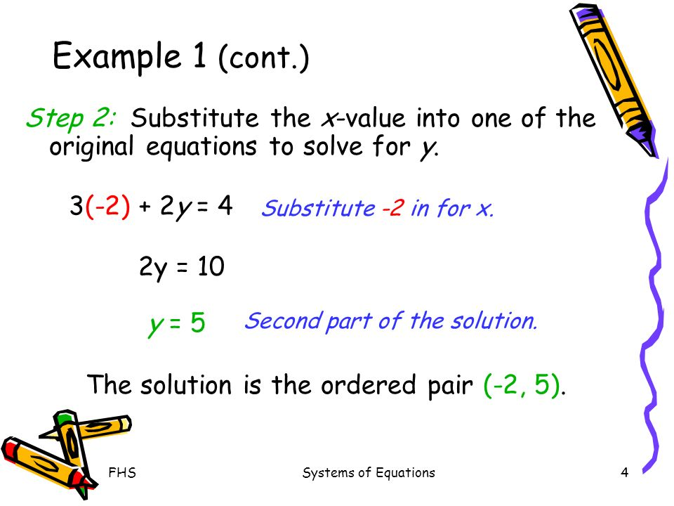 FHSSystems of Equations4 Example 1 (cont.) Step 2: Substitute the x-value into one of the original equations to solve for y.