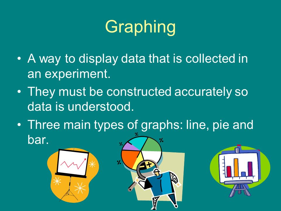 Graphing A way to display data that is collected in an experiment. They must be constructed accurately so data is understood. Three main types of grap