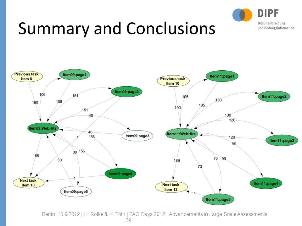 Summary and Conclusions Berlin, 10.9.2012 | H. Rölke & K.