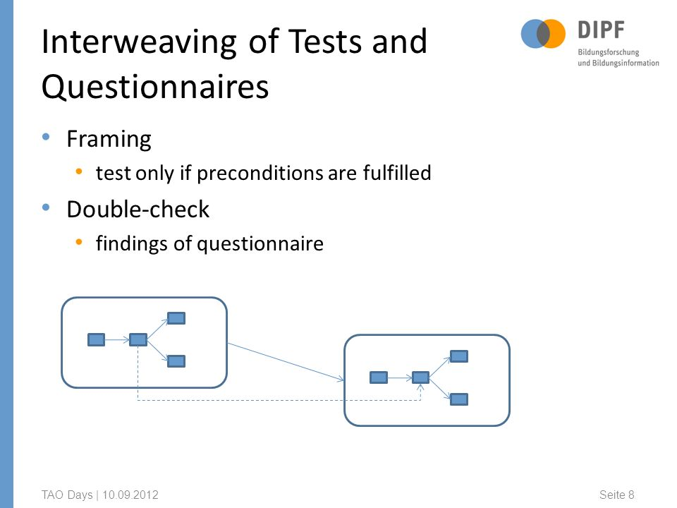 Interweaving of Tests and Questionnaires Framing test only if preconditions are fulfilled Double-check findings of questionnaire TAO Days | Seite 8
