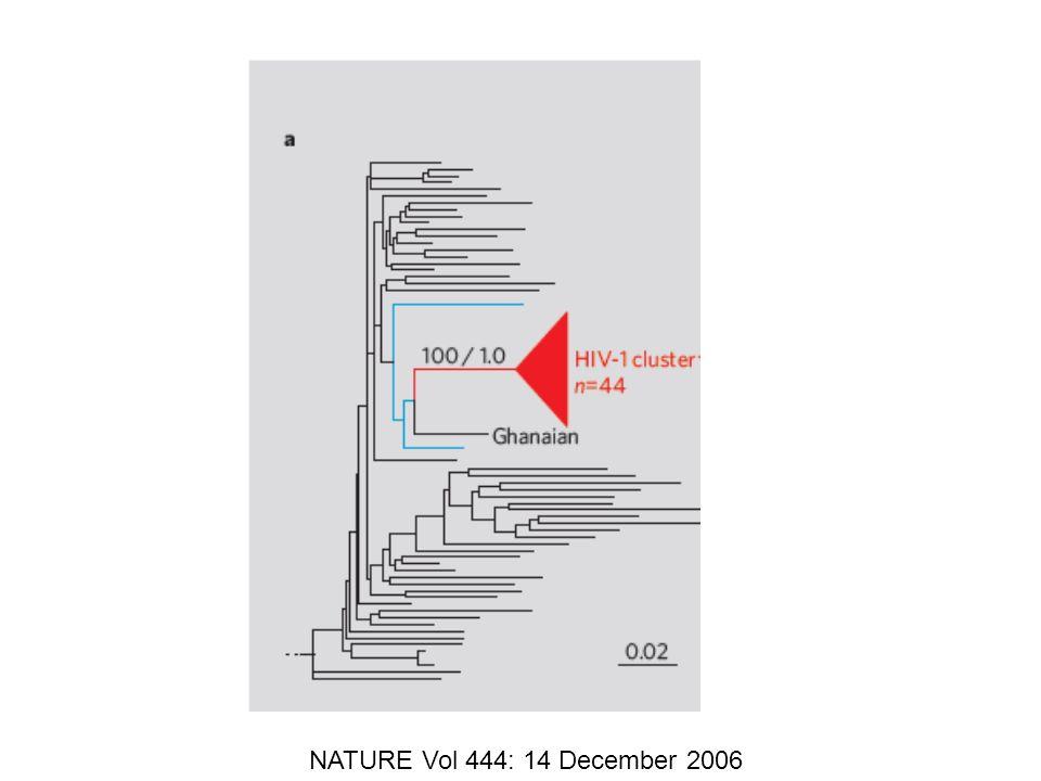 NATURE Vol 444: 14 December 2006