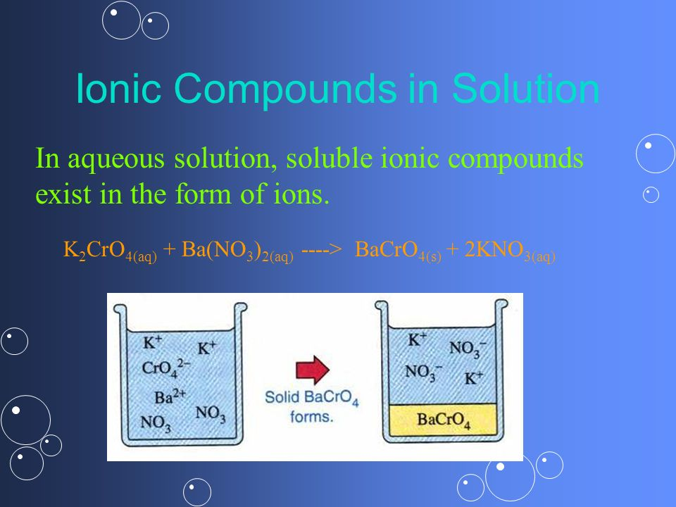Ionic Compounds in Solution In aqueous solution, soluble ionic compounds exist in the form of ions. K 2 CrO 4(aq) + Ba(NO 3 ) 2(aq) ----> BaCrO 4(s) +