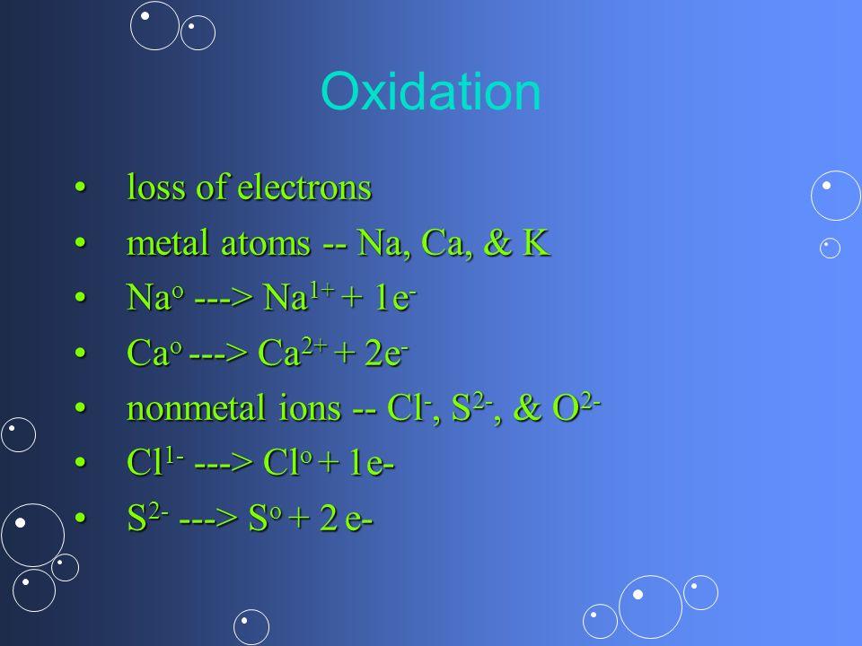 Oxidation loss of electronsloss of electrons metal atoms -- Na, Ca, & Kmetal atoms -- Na, Ca, & K Na o ---> Na 1+ + 1e -Na o ---> Na 1+ + 1e - Ca o ---> Ca 2+ + 2e -Ca o ---> Ca 2+ + 2e - nonmetal ions -- Cl -, S 2-, & O 2-nonmetal ions -- Cl -, S 2-, & O 2- Cl 1- ---> Cl o + 1e-Cl 1- ---> Cl o + 1e- S 2- ---> S o + 2 e-S 2- ---> S o + 2 e-