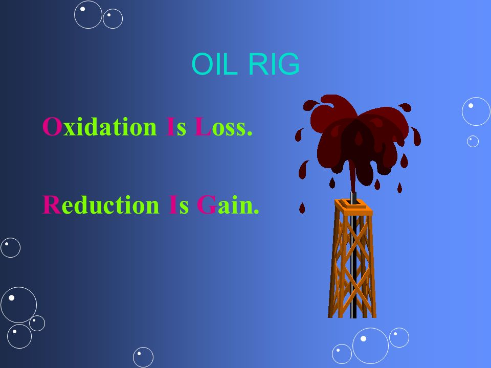 OIL RIG Oxidation Is Loss. Reduction Is Gain.