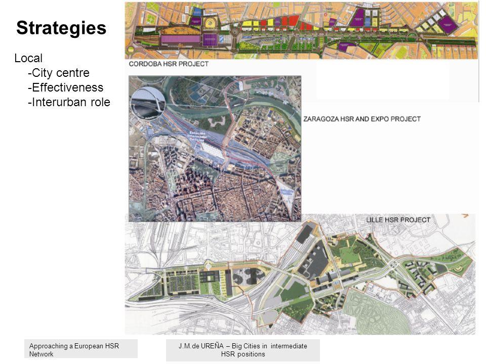 Strategies Local -City centre -Effectiveness -Interurban role Approaching a European HSR Network J.M.de UREÑA – Big Cities in intermediate HSR positions