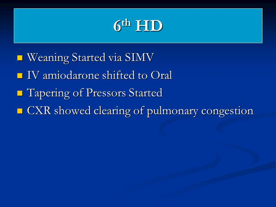 6 th HD Weaning Started via SIMV Weaning Started via SIMV IV amiodarone shifted to Oral IV amiodarone shifted to Oral Tapering of Pressors Started Tap