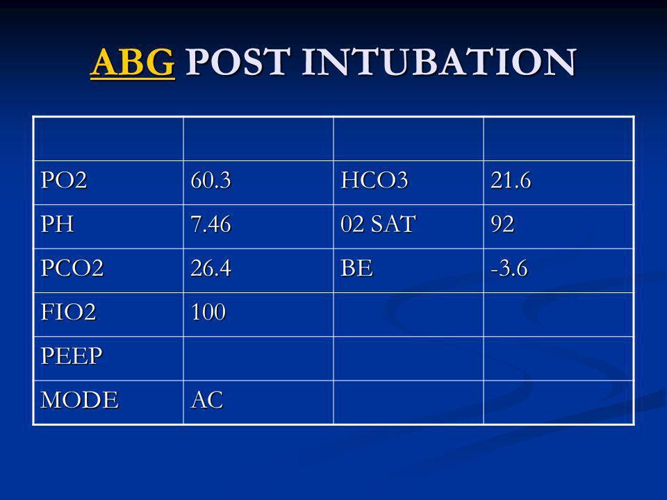 ABGABG POST INTUBATION ABG PO260.3HCO321.6 PH7.46 02 SAT 92 PCO226.4BE-3.6 FIO2100 PEEP MODEAC