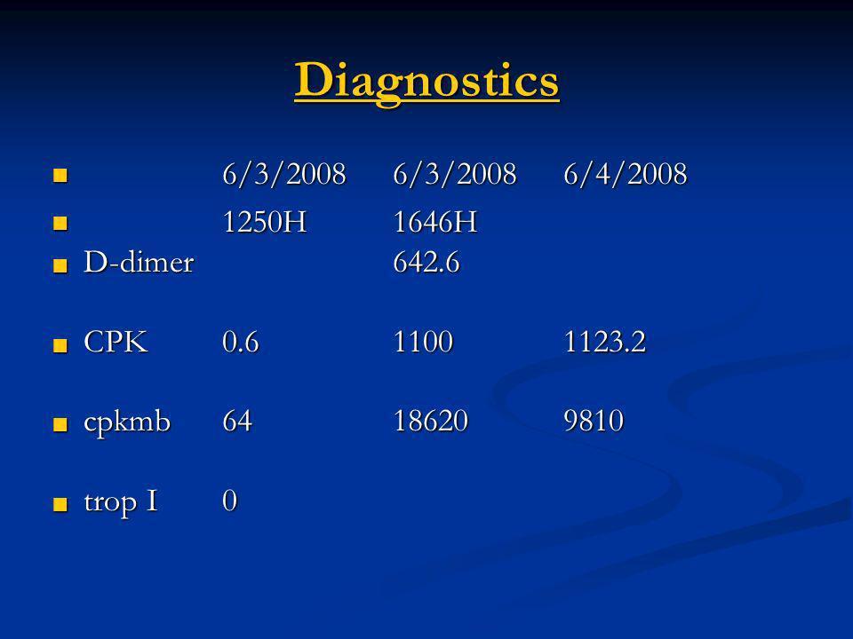 Diagnostics 6/3/20086/3/20086/4/2008 6/3/20086/3/20086/4/2008 1250H1646H 1250H1646H D-dimer642.6 D-dimer642.6 CPK0.611001123.2 CPK0.611001123.2 cpkmb6