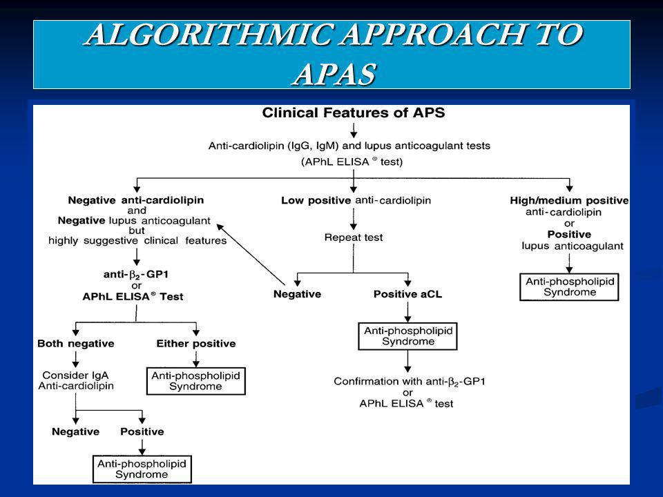 ALGORITHMIC APPROACH TO APAS