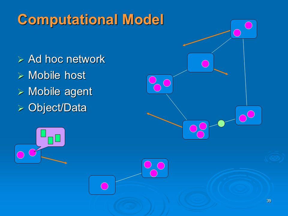 39 Computational Model Ad hoc network Ad hoc network Mobile host Mobile host Mobile agent Mobile agent Object/Data Object/Data