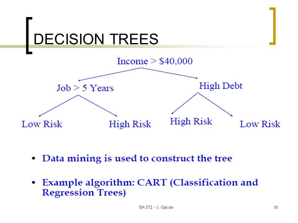 BA 572 - J. Galván16 DECISION TREES