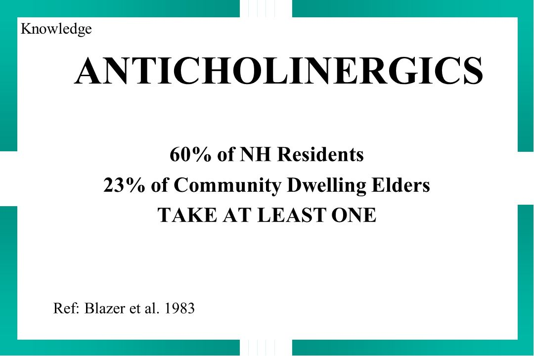 ANTICHOLINERGICS 60% of NH Residents 23% of Community Dwelling Elders TAKE AT LEAST ONE Ref: Blazer et al. 1983 Knowledge
