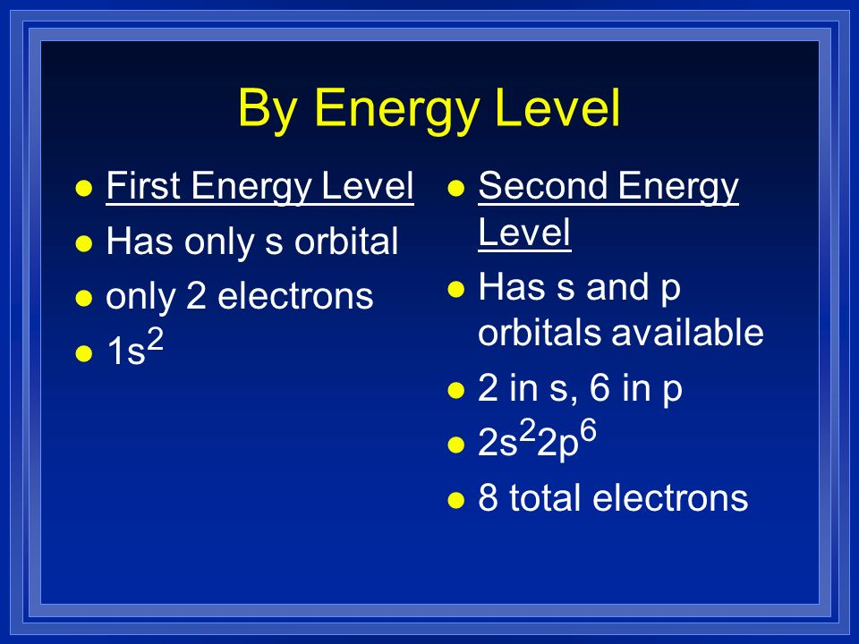 By Energy Level l First Energy Level l Has only s orbital l only 2 electrons l 1s 2 l Second Energy Level l Has s and p orbitals available l 2 in s, 6 in p l 2s 2 2p 6 l 8 total electrons