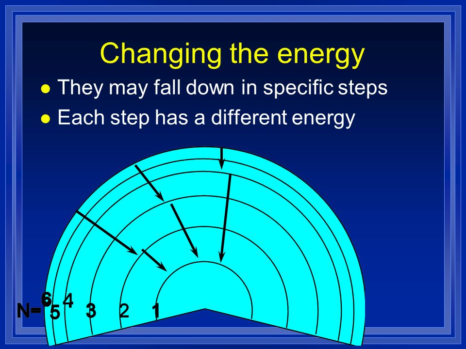 l They may fall down in specific steps l Each step has a different energy Changing the energy