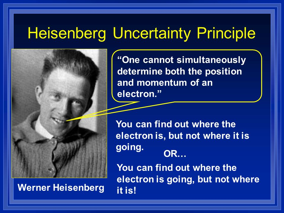 Heisenberg Uncertainty Principle You can find out where the electron is, but not where it is going.
