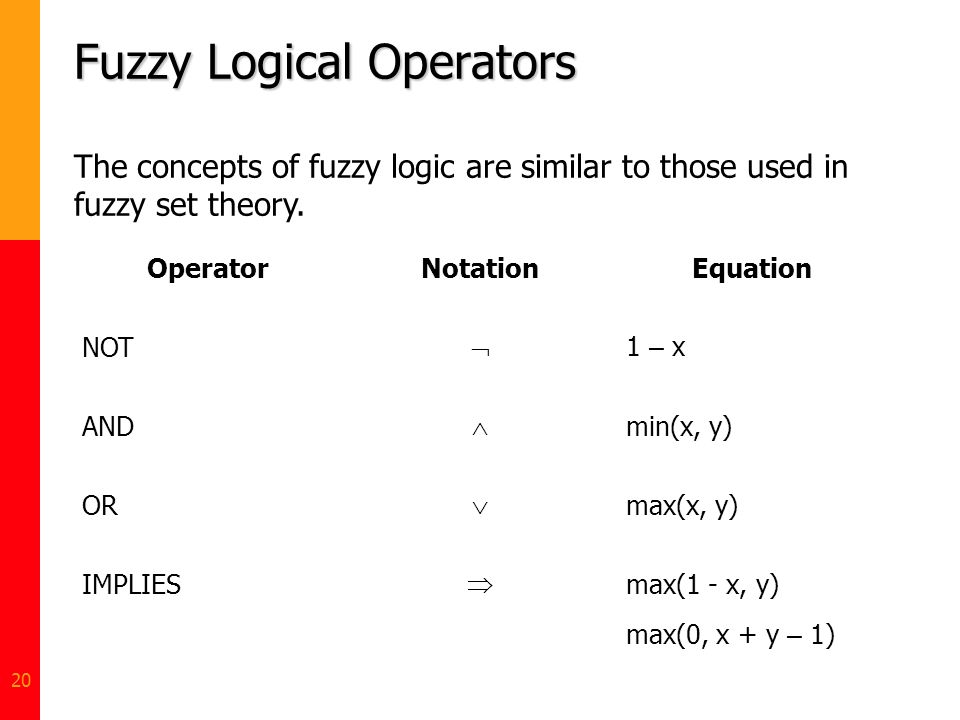 20 Fuzzy Logical Operators OperatorNotationEquation NOT 1 – x AND min(x, y) OR max(x, y) IMPLIES max(1 - x, y) max(0, x + y – 1) The concepts of fuzzy