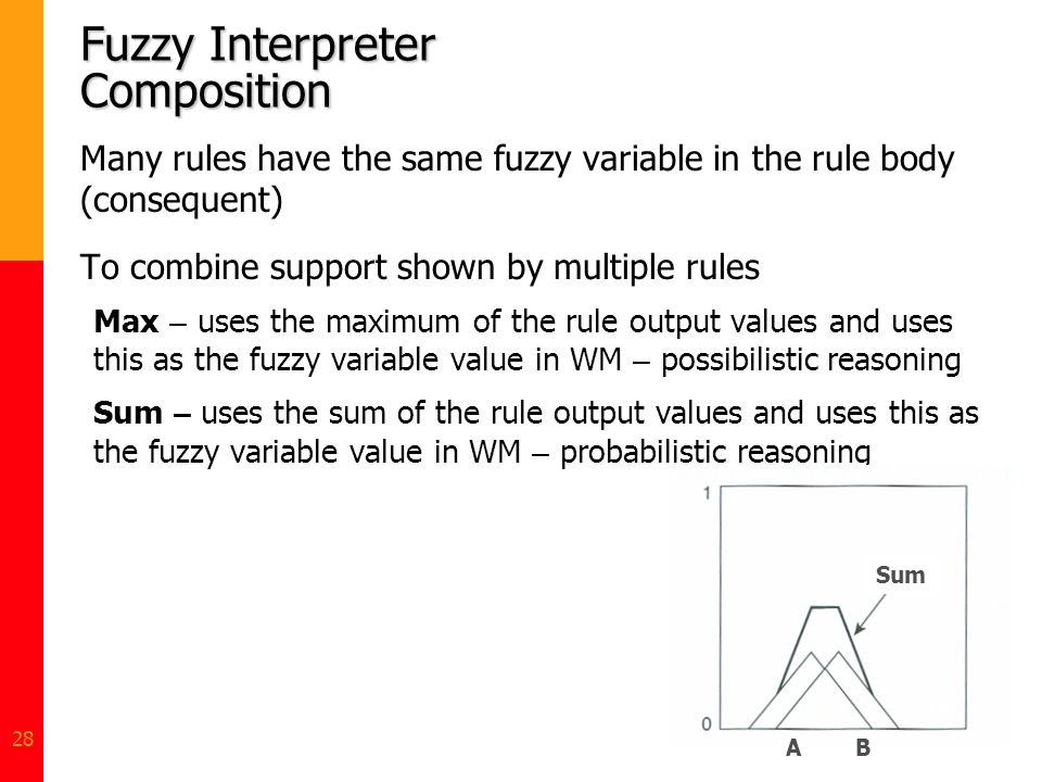 28 Fuzzy Interpreter Composition Many rules have the same fuzzy variable in the rule body (consequent) To combine support shown by multiple rules Max
