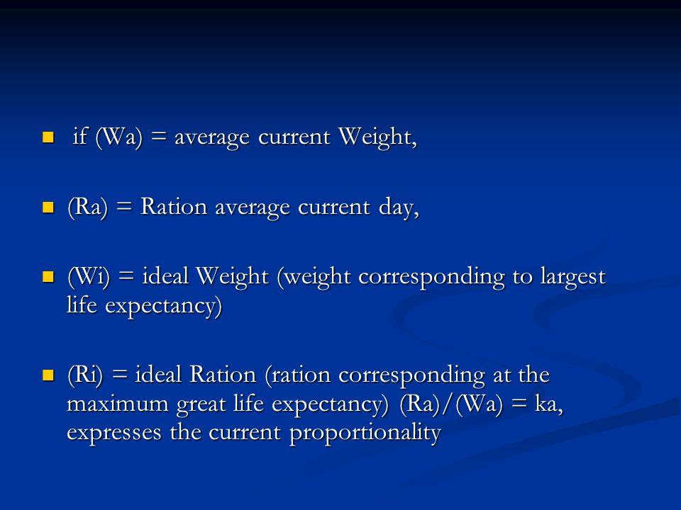 if (Wa) = average current Weight, if (Wa) = average current Weight, (Ra) = Ration average current day, (Ra) = Ration average current day, (Wi) = ideal