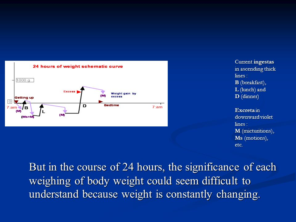 But in the course of 24 hours, the significance of each weighing of body weight could seem difficult to understand because weight is constantly changi