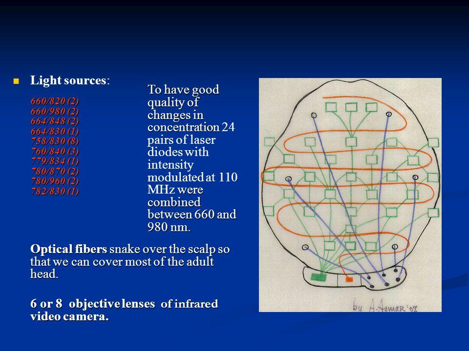 Light sources: 660/820 (2) 660/980 (2) 664/848 (2) 664/830 (1) 758/830 (8) 760/840 (3) 779/834 (1) 780/870 (2) 780/960 (2) 782/830 (1) Optical fibers