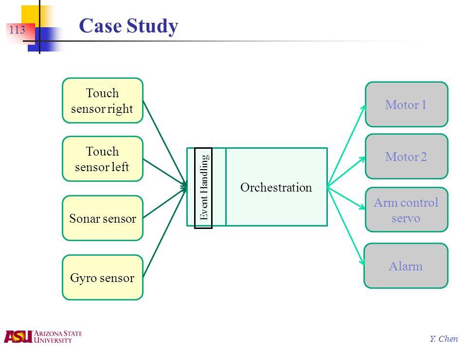 Y. Chen Case Study 113 Touch sensor left Sonar sensor Gyro sensor Orchestration Motor 1 Motor 2 Arm control servo Alarm Event Handling Touch sensor ri