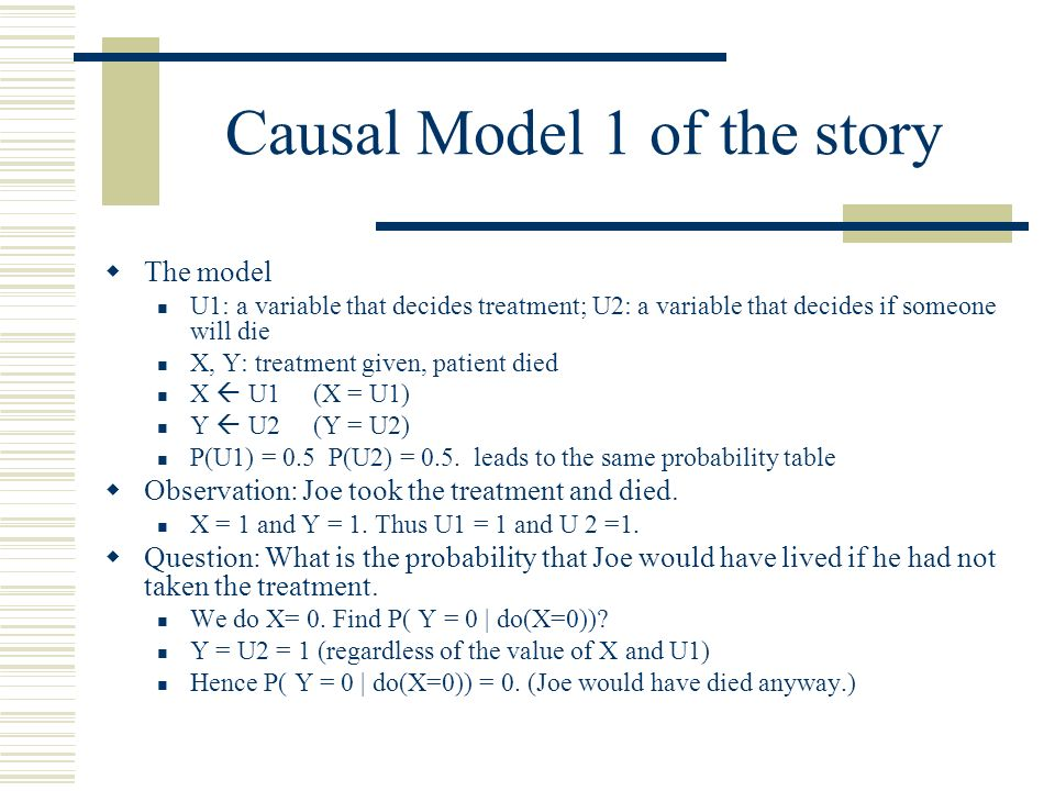 Causal Model 2 of the story The model U2: A genetic factor which if present, kills people who take the treatment and if absent kills people who do not take the treatment U1, X, Y: decides treatment, treatment given, patient died X U1 (X = U1) Y U2 Y X (Y = X*U2 + (1-X)(1-U2) ) P(U1) = 0.5 P(U2) = 0.5.
