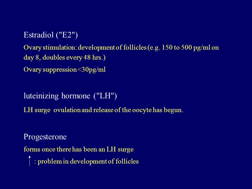 Estradiol (