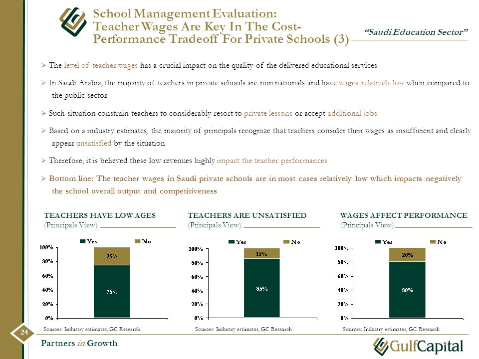 Partners in Growth School Management Evaluation: Teacher Wages Are Key In The Cost- Performance Tradeoff For Private Schools (3) The level of teacher