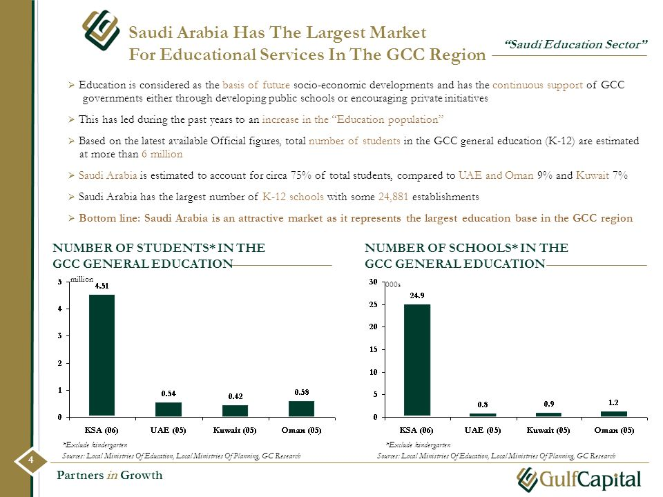 4 Saudi Arabia Has The Largest Market For Educational Services In The GCC Region Saudi Education Sector Education is considered as the basis of future