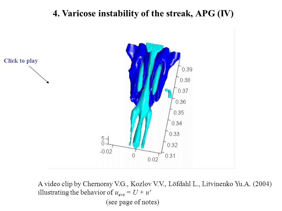 A video clip by Chernoray V.G., Kozlov V.V., Löfdahl L., Litvinenko Yu.A. (2004) illustrating the behavior of u ave = U + u' 4. Varicose instability o