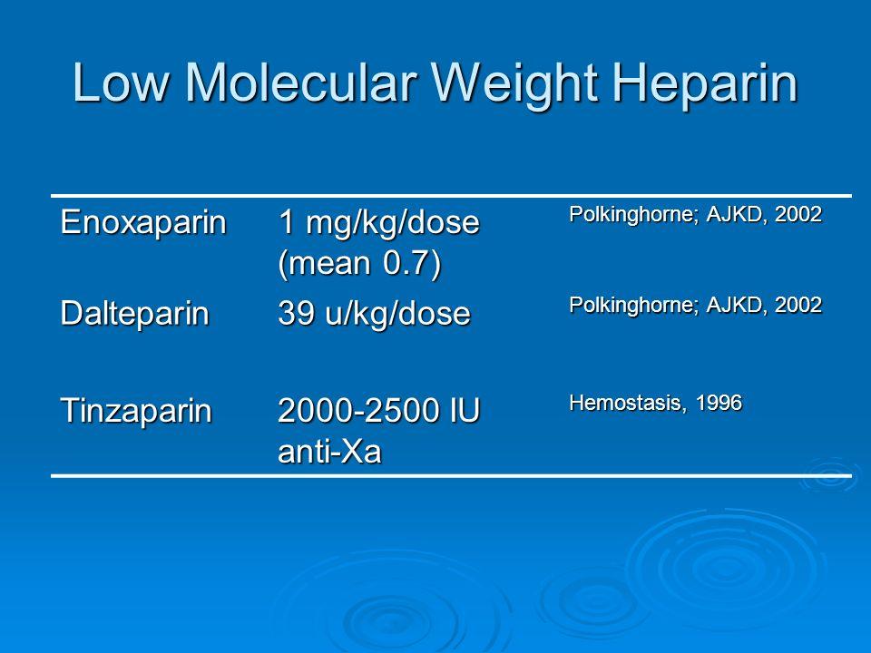 Low Molecular Weight Heparin Enoxaparin 1 mg/kg/dose (mean 0.7) Polkinghorne; AJKD, 2002 Dalteparin 39 u/kg/dose Polkinghorne; AJKD, 2002 Tinzaparin 2