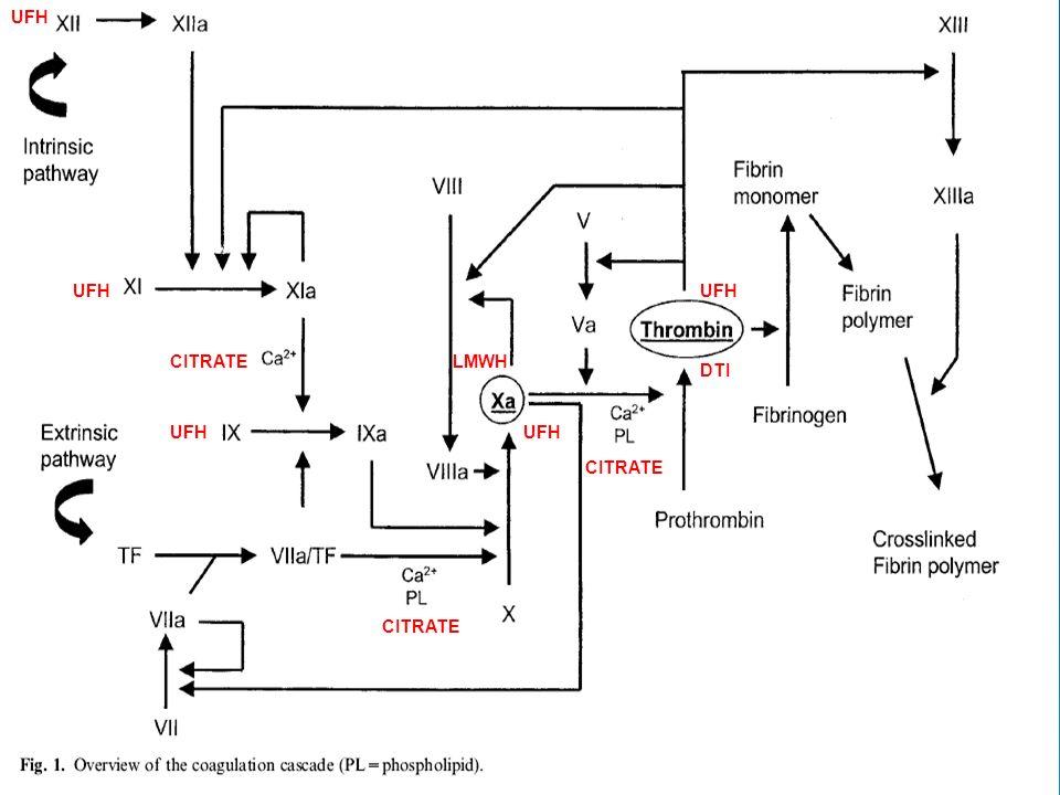 Low Molecular Weight Heparin Tinzaparin Plasma anti-Xa activity 0.5 IU/ml (1 hour after dialysis Hemostasis, 1996 Dalteparin anti-Xa activity 0.4-0.5 U/ml at 4 hrs SD, 2006 0.2-0.25 U/ml at 4 hrs AJKD, 2002